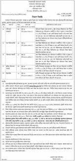 statistics bureau bangladesh bureau of statistics circular 2018 bd careers