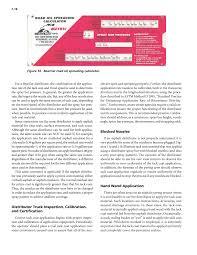 appendix f tack coat training manual optimization of tack coat