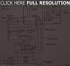coleman gas furnace wiring diagram turcolea com