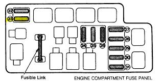 subaru baja fuse box diagram subaru wiring diagram for cars