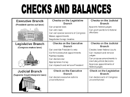 top three branches of government chart for kids danasrghtop