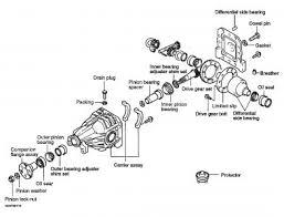 2004 hyundai accent transmission recall 2003 hyundai santa fe differential transmission problem 2003