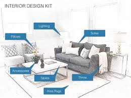 What Is An Interior Designer by Curated Interior Design Packages U2013 Interior Design Kit