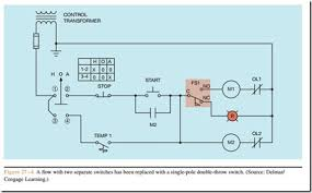 hand off automatic controls electric equipment