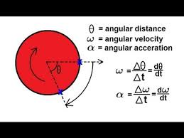 physics mechanics rotational motion 1 of 6 an introduction