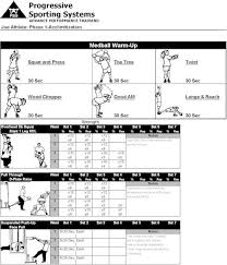 exercise chart templates illustrated strength and conditioning