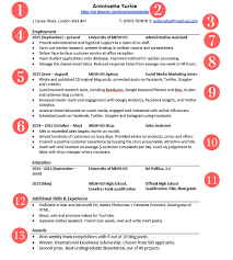 how to write awards on resume your graduate cv should look similar to this mesh ed download graduate cv template