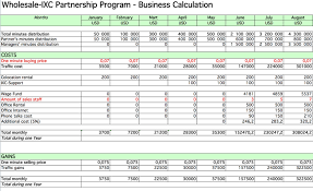 small business financial plan template example small business