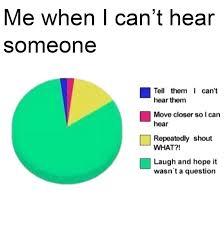 Meme Chart - pie chart meme by ukgtr memedroid