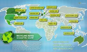 which countries are recycling leaders planet aid inc