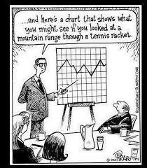Business Meeting Meme - graphing statistics linear equations memes cartoons and