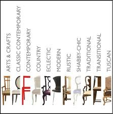 Home Decorating Styles List Home Interior Design Styles Cool Decorating List Mesmerizing 5 On
