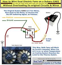 easy guide on five steps to twin electric fans swap engine