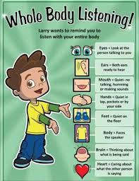 Counseling Skills For Teachers Kindergarten Listening Skills Lesson Counselor Listening