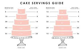 cake prices liverpool cake company prices liverpool cake company