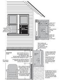 Basement Well Windows - emergency escape and rescue openings egress windows oregon
