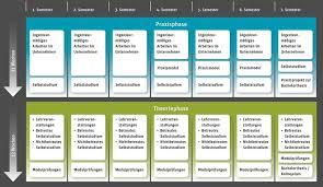 fh bielefeld design file ablauf eines pi studiums am beispiel ingenieursstudium der fh