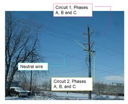 utility gis data modeling overhead neutral wire blair services