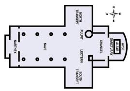 cathedral floor plan understanding the medieval cathedral part 2 james b shannon
