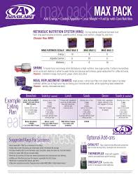 Challenge Directions Advocare 24 Day Challenge Directions