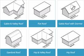 Dormer Roof Design 15 Types Of Home Roof Designs With Illustrations