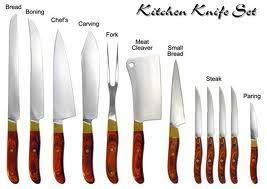 different types of kitchen knives and their uses the different kinds of knives included in a kitchen knife set