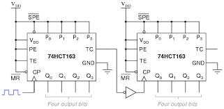 counters digital circuits worksheets