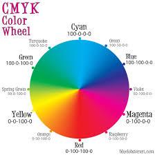 the cmyk color wheel dawn u0027s brain