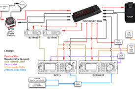 nissan nv wiring diagrams nissan wiring diagrams