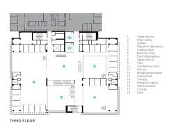 Machine Shop Floor Plan Redchalksketch Kindsofthingsiliketoread U2026 Page 84