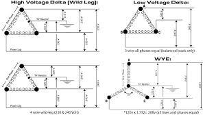 wiring diagram motor wiring diagrams for electric motors allen