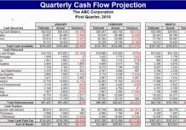 forecast cash flow projection template pengertian cash flow projection and small business cash flow