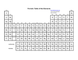 periodic table basics cards answers printable color periodic table of the elements