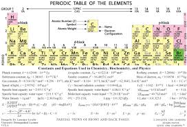 Physics Reference Table by Buy Technidata Hand Book Engineering Chemistry Physics
