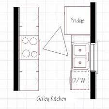 Kitchen Layout Design Ideas Best 25 Galley Kitchen Layouts Ideas On Pinterest Galley