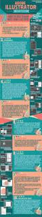 top 25 best adobe illustrator cs6 ideas on pinterest shortcuts