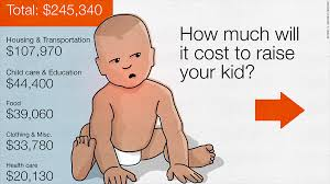 average cost of food average cost of raising a child hits 245 000