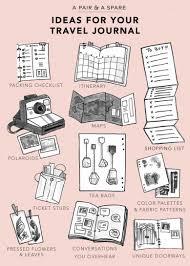 travel journals images Ideas for your travel journal pinterest journal bullet jpg