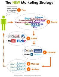 marketing strategy u003cbr u003e 13 vodafone marketing strategy 10 swot