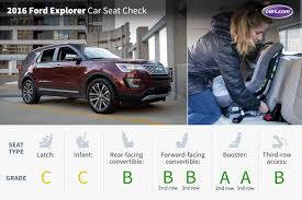 cars ford explorer 2016 ford explorer car seat check news cars com