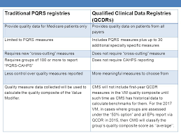 data registries clinical emergency data registry cedr acep bod update april ppt