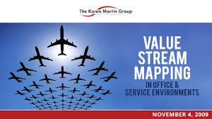 Value Stream Map Value Stream Mapping In Office U0026 Service Environments Youtube