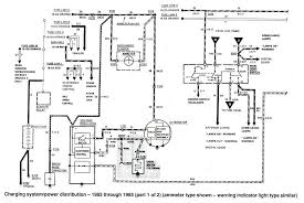 1994 ford bronco wiring diagram ford schematics and wiring diagrams