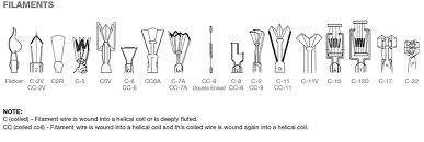 light bulb filament chart reference charts bulbs com