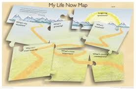 Life Map My Life Now Map U2013 Listen To My Life