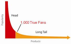 the technium 1 000 true fans