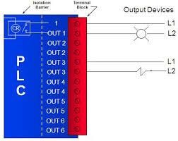 programmable logic controller introduction plc plc ladder plc