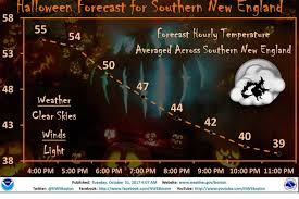 nothing scary about this halloween forecast the boston globe