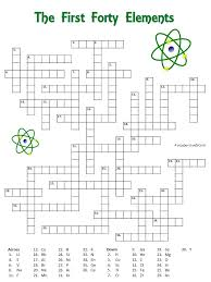 Al On Periodic Table Best 25 Periodic Table Ideas On Pinterest Periodic Elements