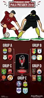 Jadwal Piala Presiden 2018 Simak Pembagian Grup Dan Jadwal Pertandingan Piala Presiden 2018